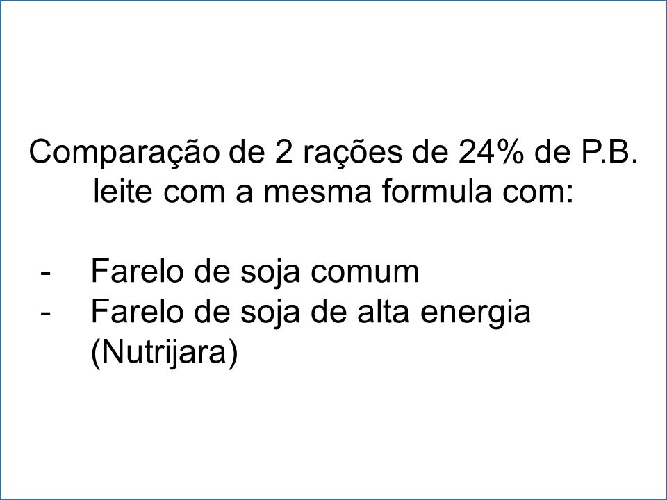 Comparação de 2 rações de 24% de P.B. leite com a mesma formula com: