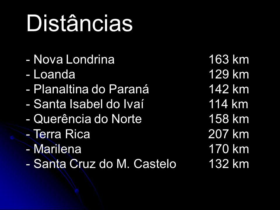 Distâncias - Nova Londrina 163 km - Loanda 129 km