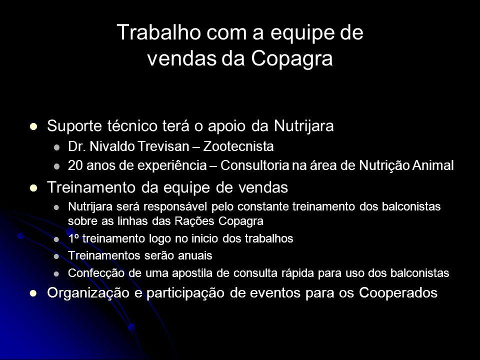 Trabalho com a equipe de vendas da Copagra