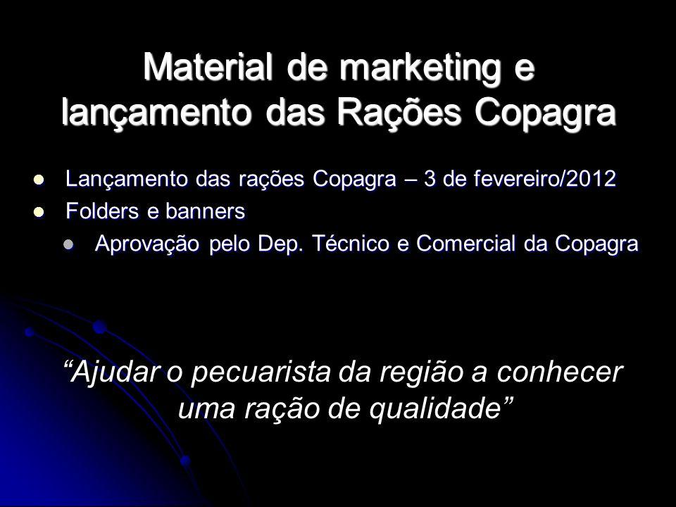 Material de marketing e lançamento das Rações Copagra