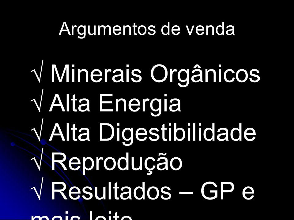 √ Alta Digestibilidade √ Reprodução √ Resultados – GP e mais leite