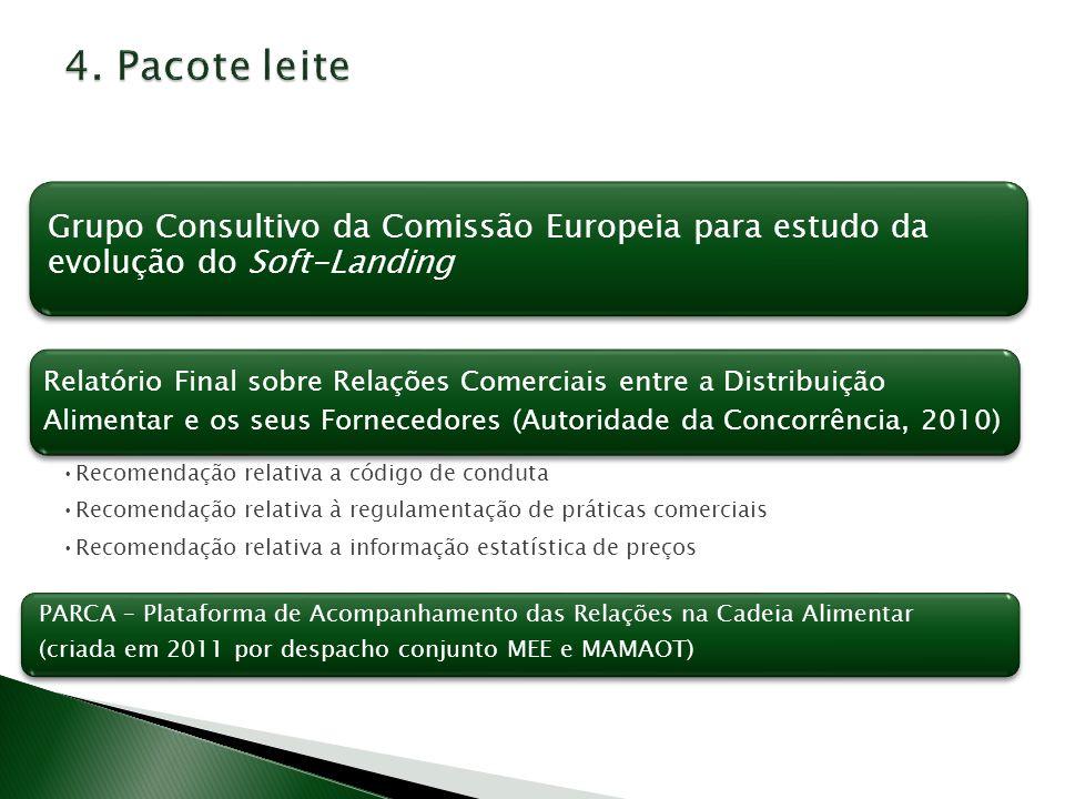 4. Pacote leite Grupo Consultivo da Comissão Europeia para estudo da evolução do Soft-Landing.