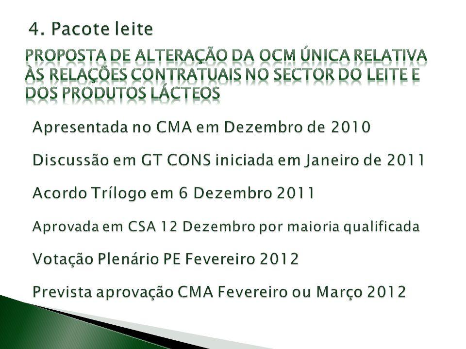 4. Pacote leite Proposta de Alteração da OCM Única relativa às relações contratuais no sector do Leite e dos Produtos Lácteos.