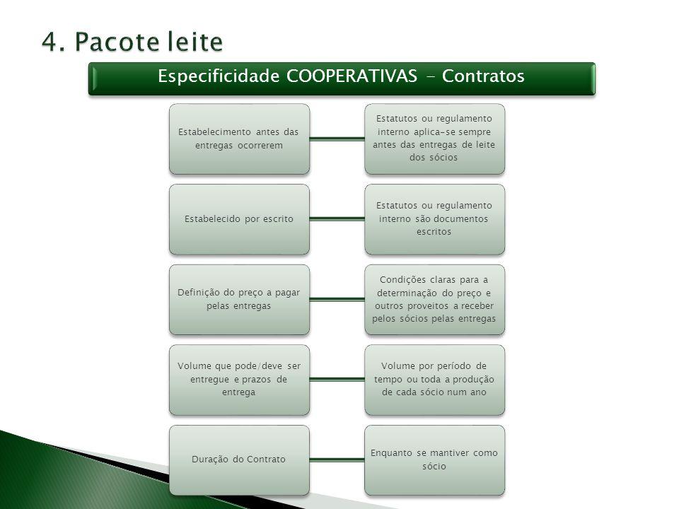 4. Pacote leite Especificidade COOPERATIVAS - Contratos