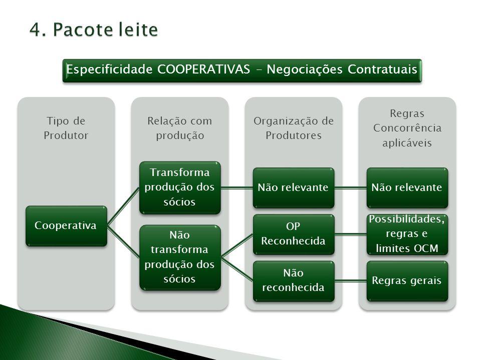 4. Pacote leite Especificidade COOPERATIVAS – Negociações Contratuais