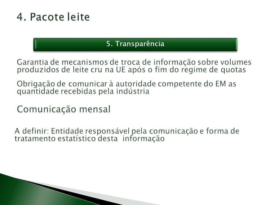 4. Pacote leite Comunicação mensal