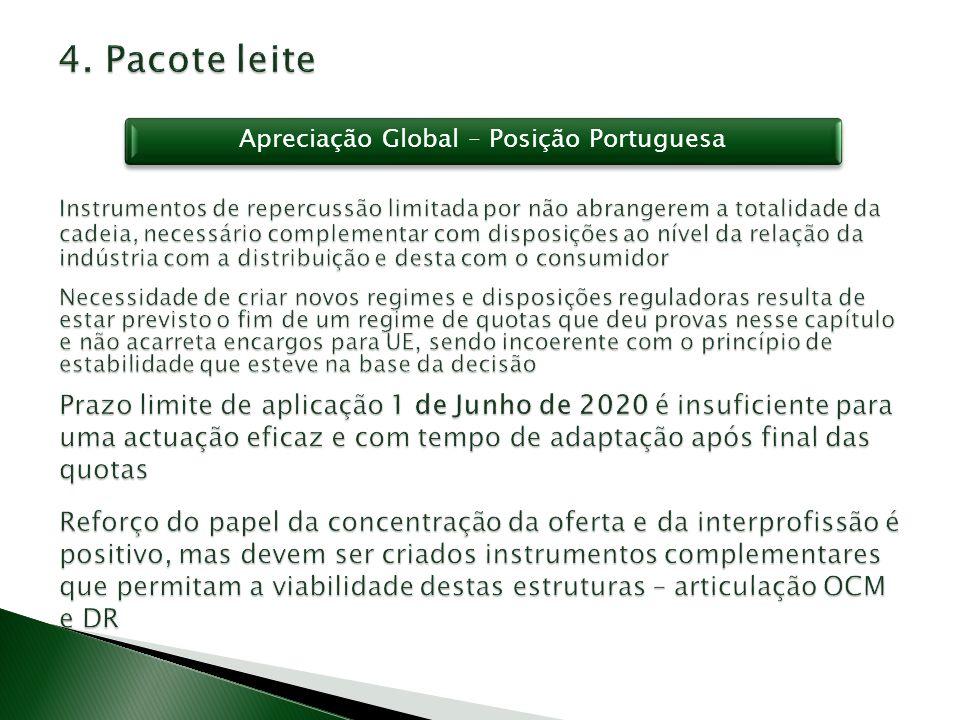 Apreciação Global – Posição Portuguesa