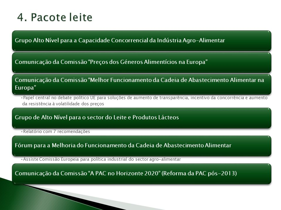 4. Pacote leite Grupo Alto Nível para a Capacidade Concorrencial da Indústria Agro-Alimentar.
