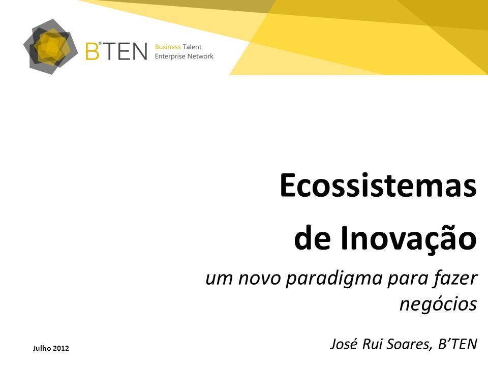 Ecossistemas de Inovação um novo paradigma para fazer negócios