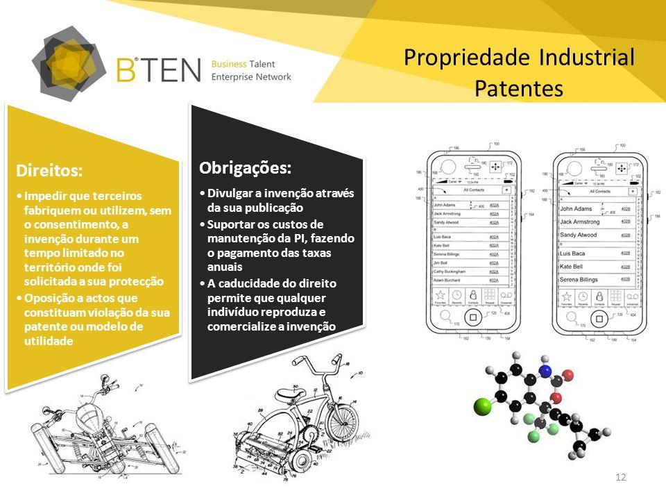 Propriedade Industrial Patentes