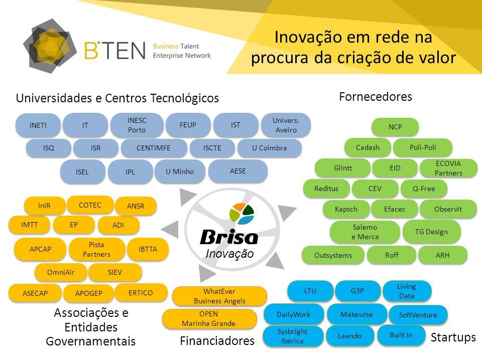 Inovação em rede na procura da criação de valor
