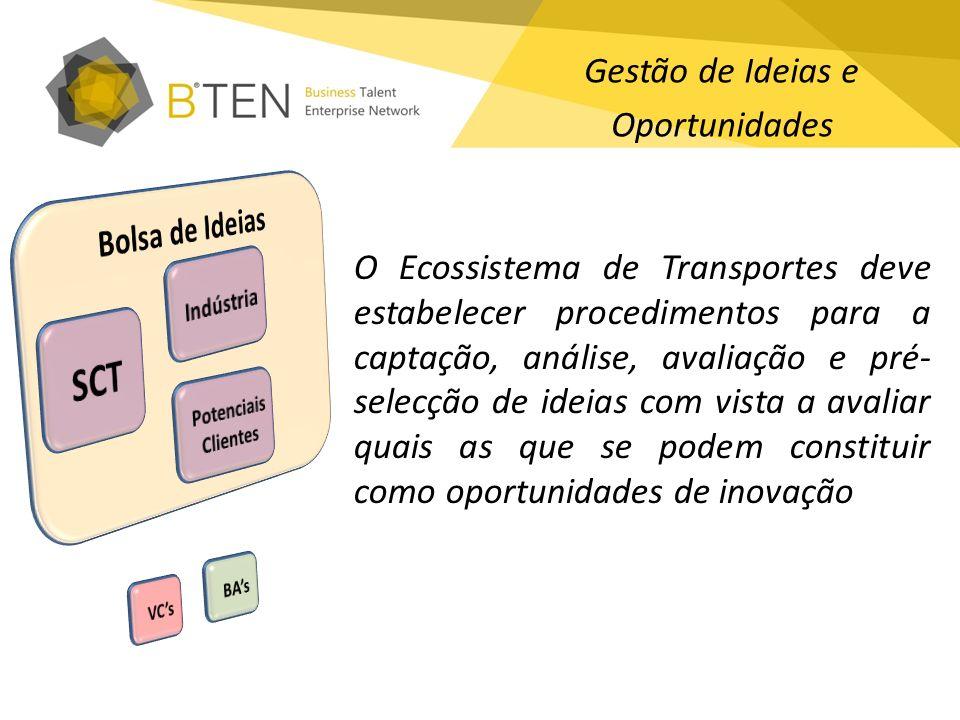 SCT Gestão de Ideias e Oportunidades Bolsa de Ideias