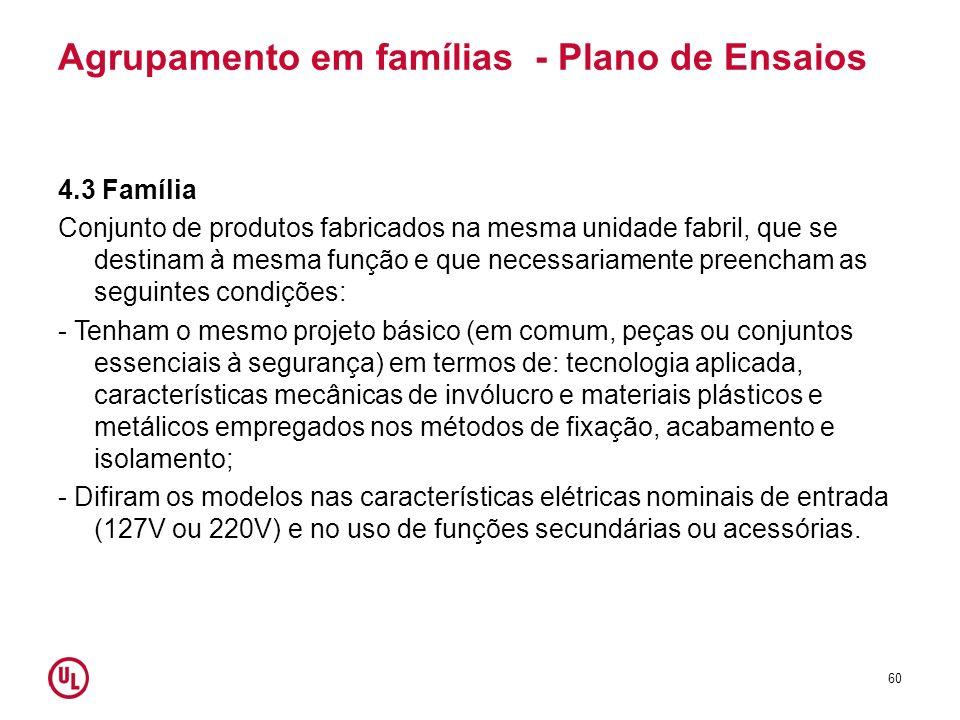 Agrupamento em famílias - Plano de Ensaios