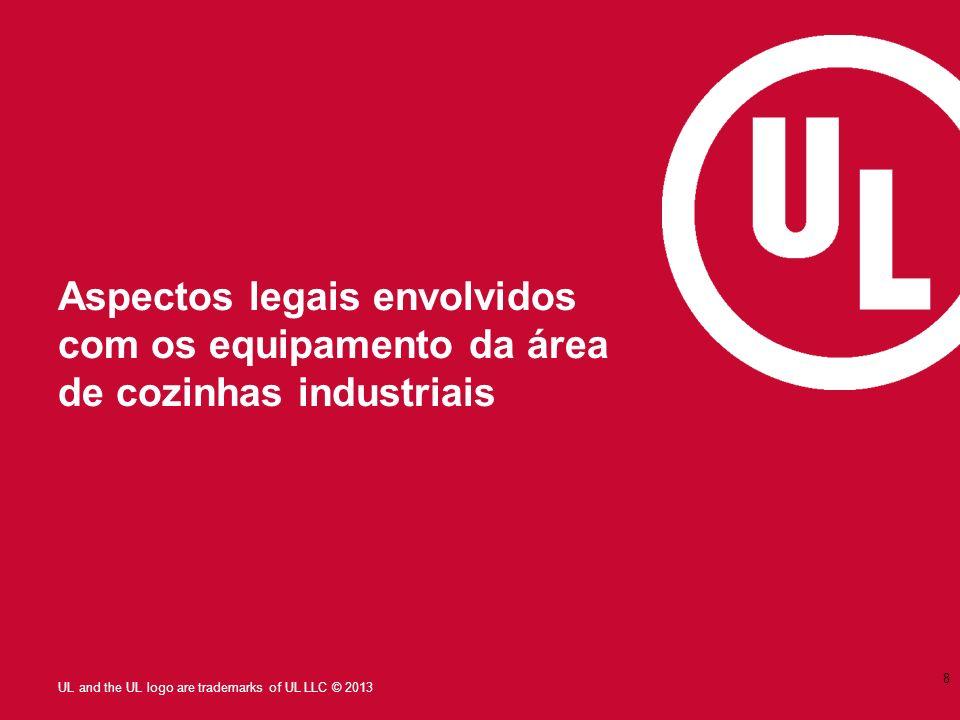 Aspectos legais envolvidos com os equipamento da área de cozinhas industriais