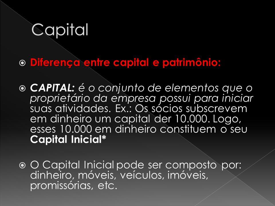 Capital Diferença entre capital e patrimônio: