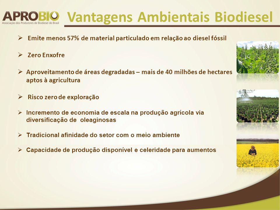 Vantagens Ambientais Biodiesel