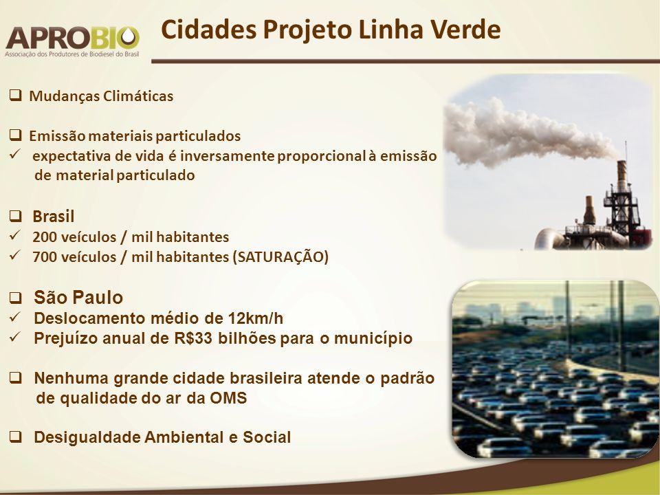 Cidades Projeto Linha Verde