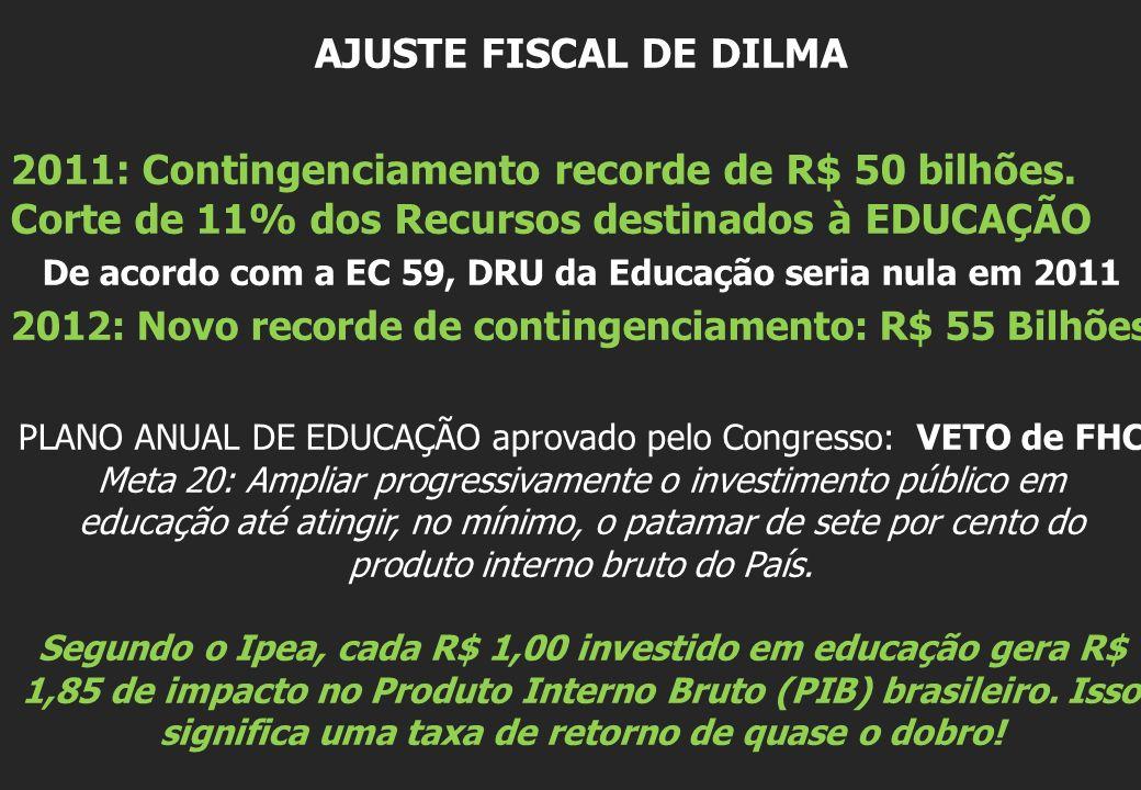AJUSTE FISCAL DE DILMA 2011: Contingenciamento recorde de R$ 50 bilhões. Corte de 11% dos Recursos destinados à EDUCAÇÃO.