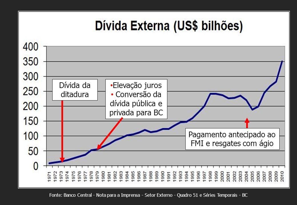 Conversão da dívida pública e privada para BC