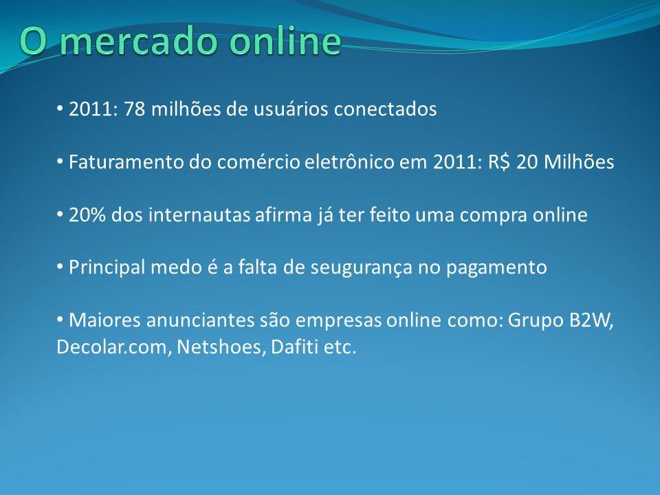O mercado online 2011: 78 milhões de usuários conectados