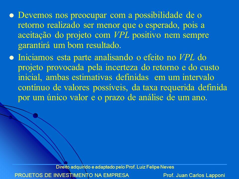 Devemos nos preocupar com a possibilidade de o retorno realizado ser menor que o esperado, pois a aceitação do projeto com VPL positivo nem sempre garantirá um bom resultado.