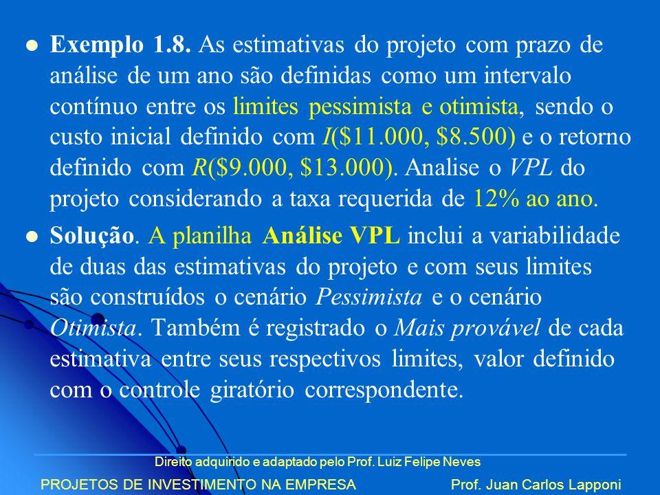 Exemplo 1.8. As estimativas do projeto com prazo de análise de um ano são definidas como um intervalo contínuo entre os limites pessimista e otimista, sendo o custo inicial definido com I($11.000, $8.500) e o retorno definido com R($9.000, $13.000). Analise o VPL do projeto considerando a taxa requerida de 12% ao ano.
