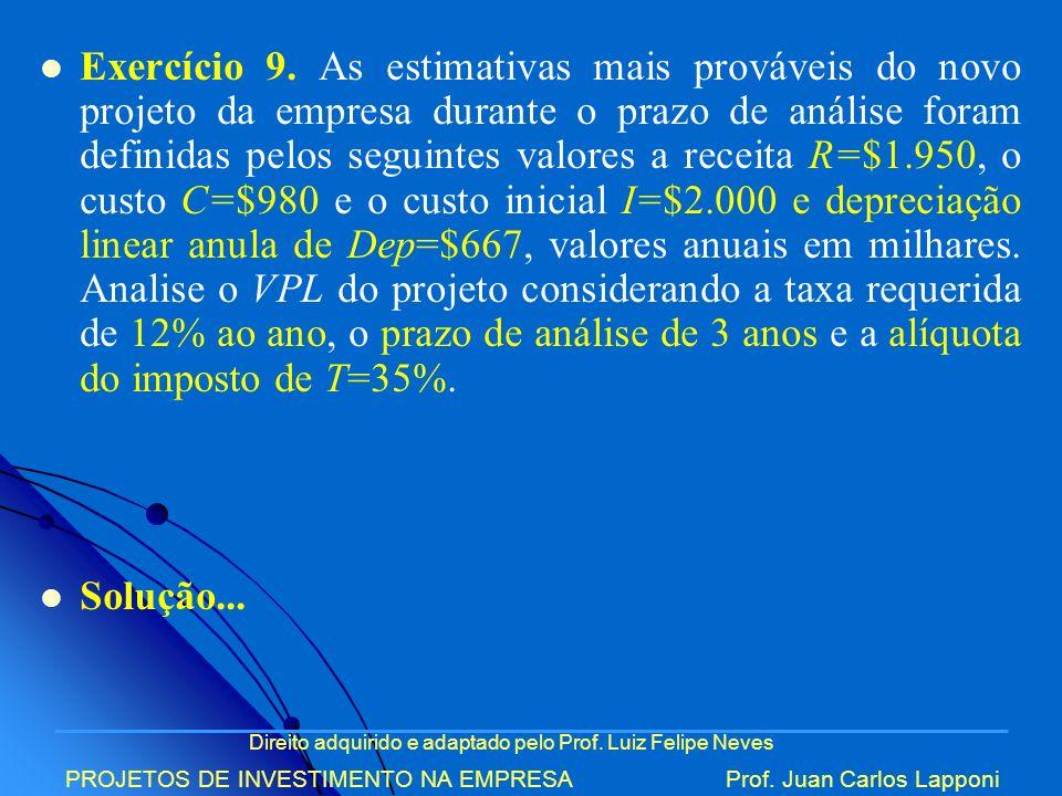 Exercício 9. As estimativas mais prováveis do novo projeto da empresa durante o prazo de análise foram definidas pelos seguintes valores a receita R=$1.950, o custo C=$980 e o custo inicial I=$2.000 e depreciação linear anula de Dep=$667, valores anuais em milhares. Analise o VPL do projeto considerando a taxa requerida de 12% ao ano, o prazo de análise de 3 anos e a alíquota do imposto de T=35%.