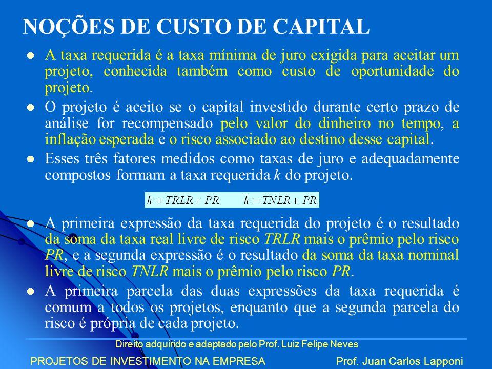 NOÇÕES DE CUSTO DE CAPITAL