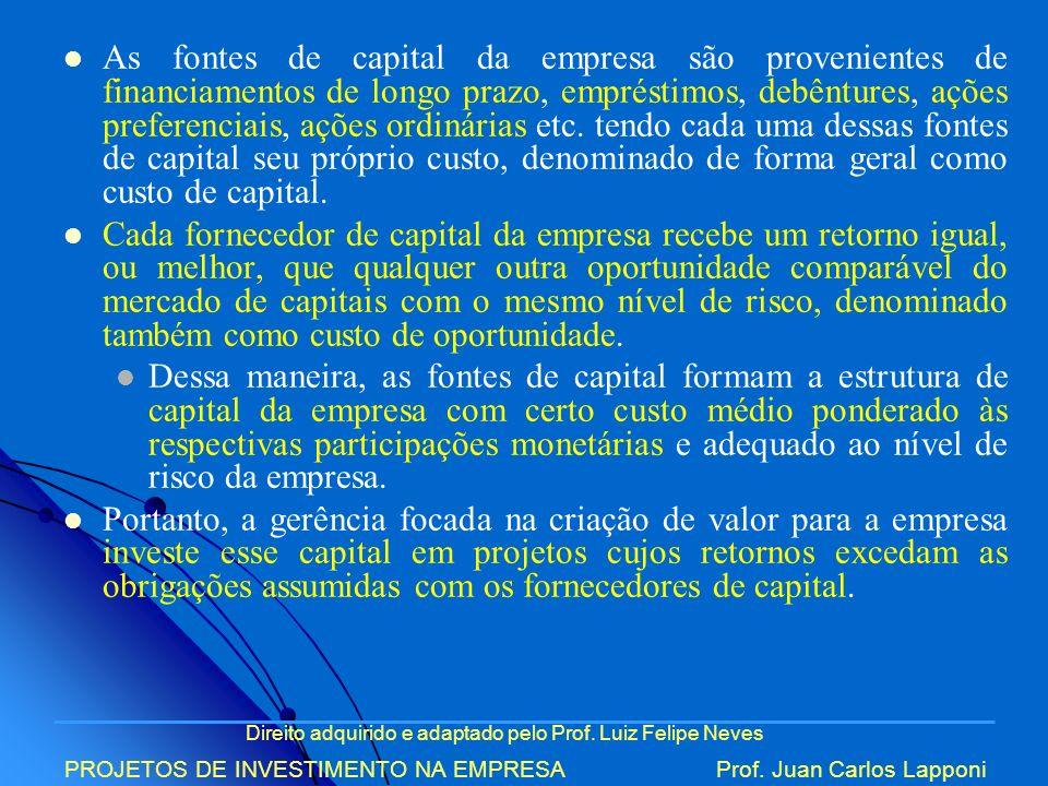 As fontes de capital da empresa são provenientes de financiamentos de longo prazo, empréstimos, debêntures, ações preferenciais, ações ordinárias etc. tendo cada uma dessas fontes de capital seu próprio custo, denominado de forma geral como custo de capital.