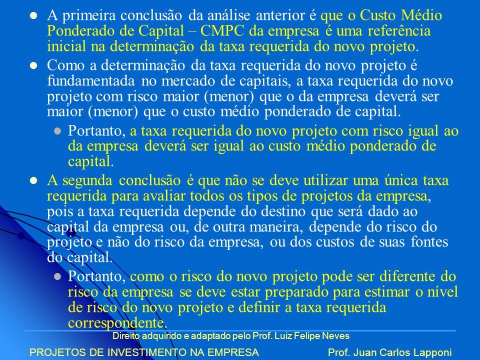 A primeira conclusão da análise anterior é que o Custo Médio Ponderado de Capital – CMPC da empresa é uma referência inicial na determinação da taxa requerida do novo projeto.