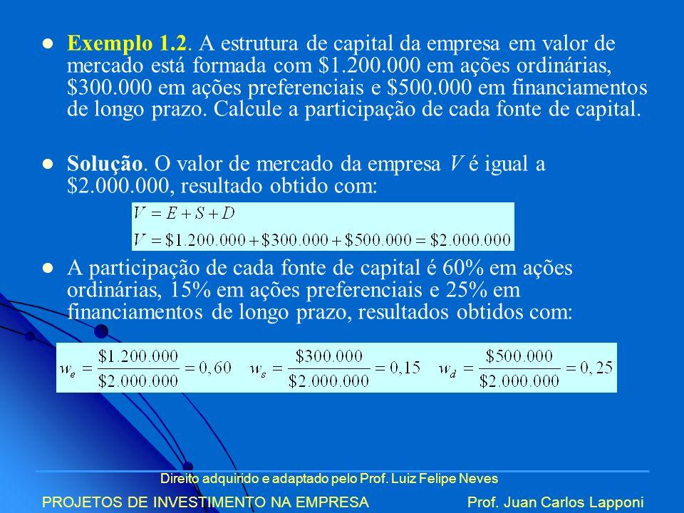 Exemplo 1.2. A estrutura de capital da empresa em valor de mercado está formada com $1.200.000 em ações ordinárias, $300.000 em ações preferenciais e $500.000 em financiamentos de longo prazo. Calcule a participação de cada fonte de capital.