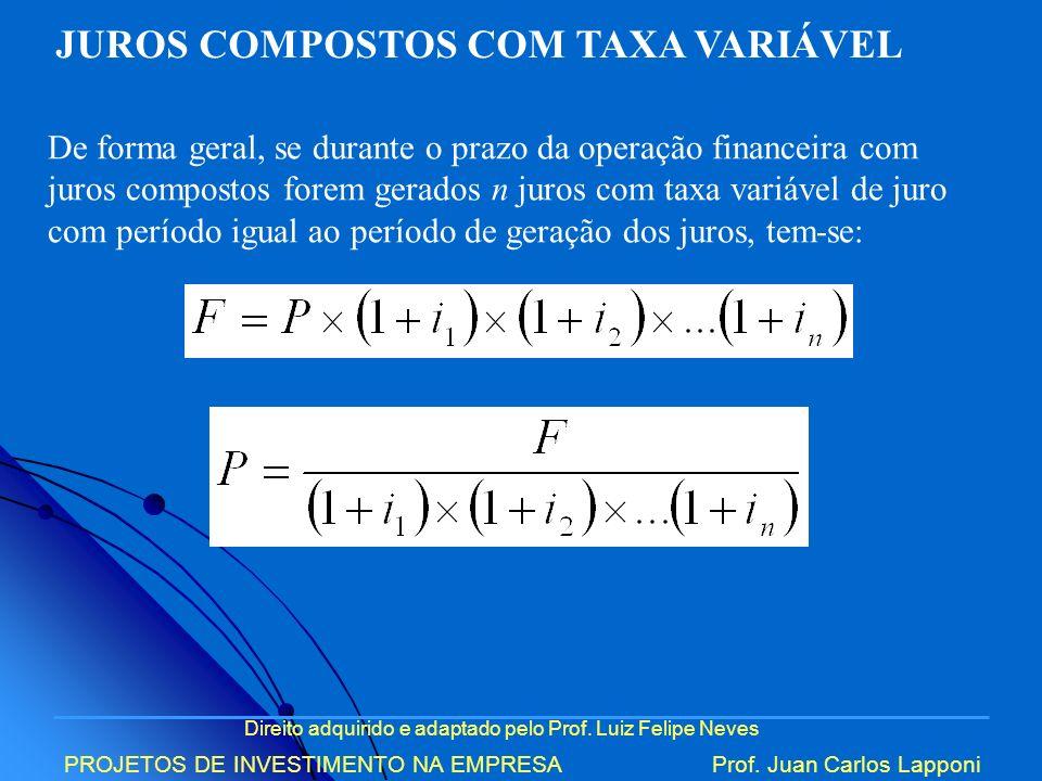 JUROS COMPOSTOS COM TAXA VARIÁVEL