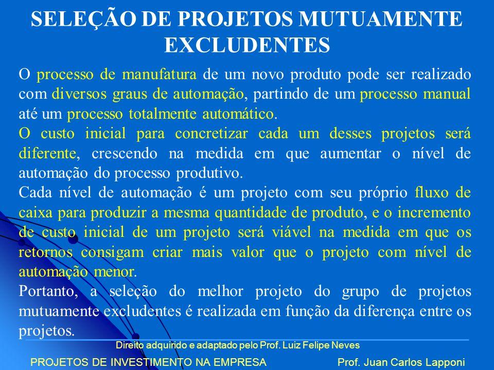 SELEÇÃO DE PROJETOS MUTUAMENTE EXCLUDENTES