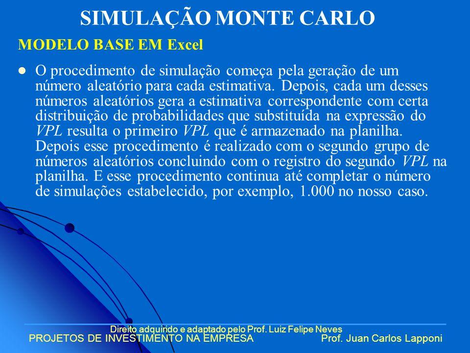 SIMULAÇÃO MONTE CARLO MODELO BASE EM Excel