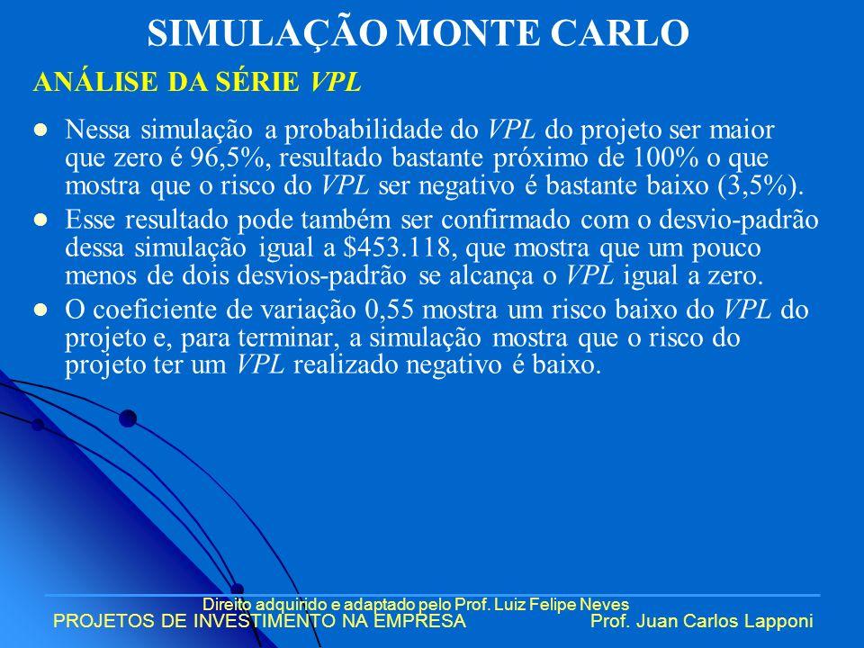 SIMULAÇÃO MONTE CARLO ANÁLISE DA SÉRIE VPL