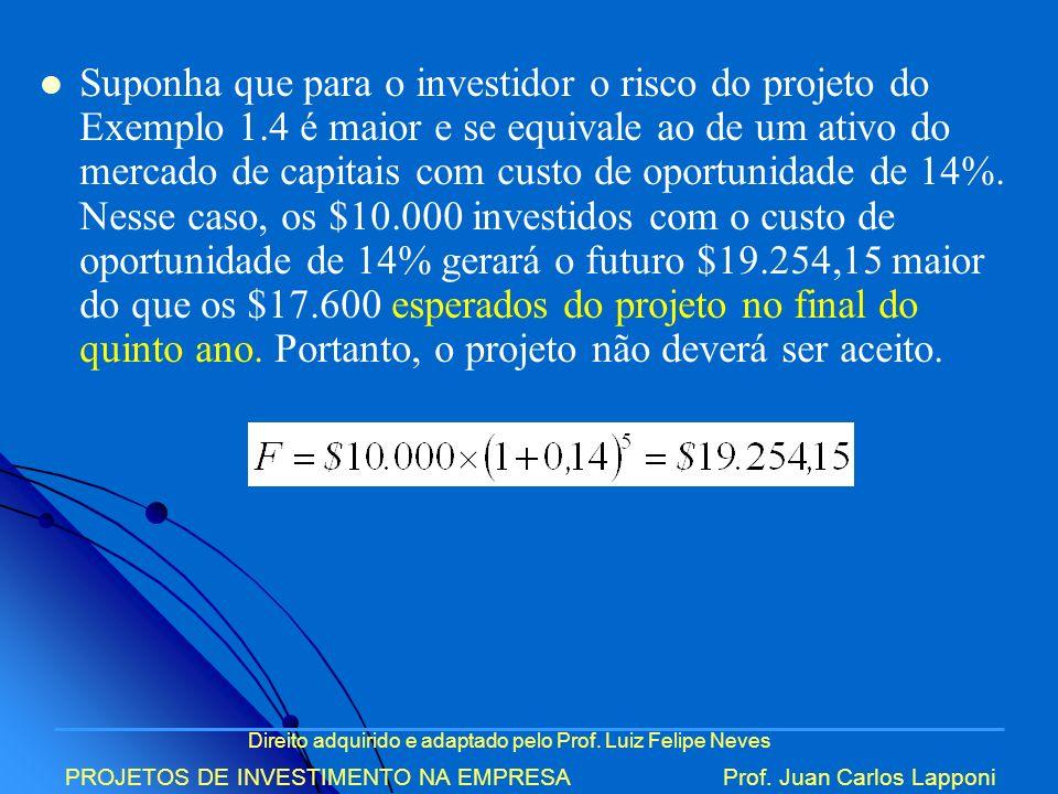 Suponha que para o investidor o risco do projeto do Exemplo 1