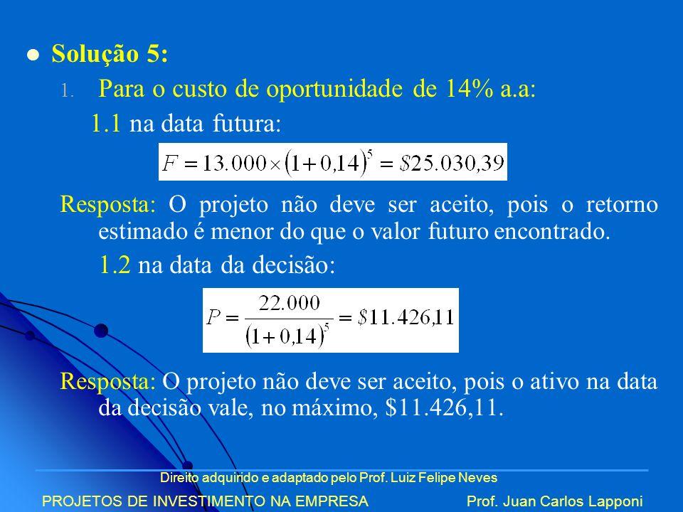 Para o custo de oportunidade de 14% a.a: 1.1 na data futura: