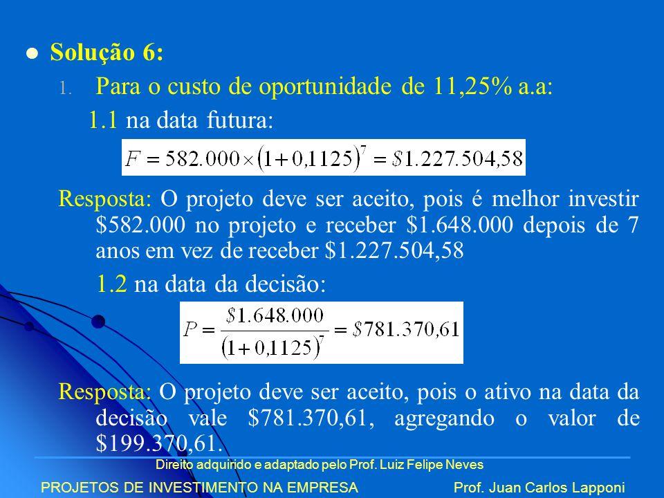 Para o custo de oportunidade de 11,25% a.a: 1.1 na data futura: