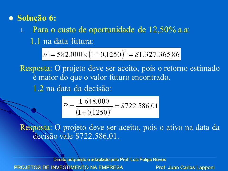 Para o custo de oportunidade de 12,50% a.a: 1.1 na data futura: