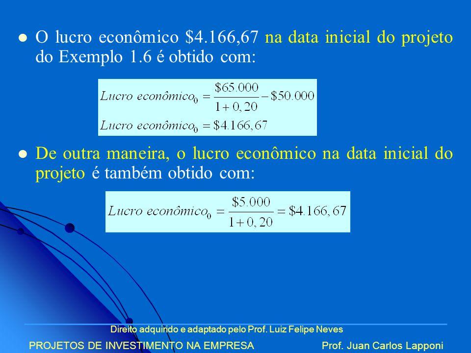O lucro econômico $4. 166,67 na data inicial do projeto do Exemplo 1