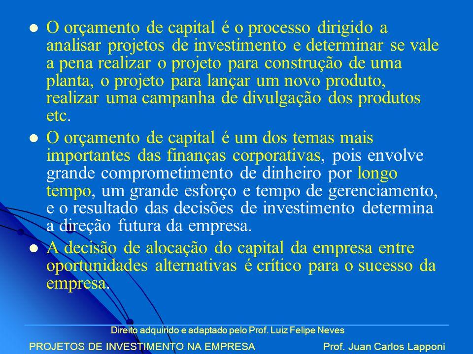 O orçamento de capital é o processo dirigido a analisar projetos de investimento e determinar se vale a pena realizar o projeto para construção de uma planta, o projeto para lançar um novo produto, realizar uma campanha de divulgação dos produtos etc.