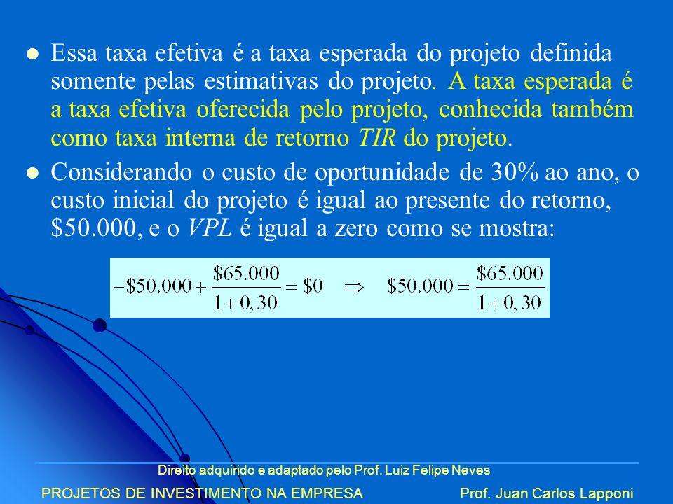 Essa taxa efetiva é a taxa esperada do projeto definida somente pelas estimativas do projeto. A taxa esperada é a taxa efetiva oferecida pelo projeto, conhecida também como taxa interna de retorno TIR do projeto.