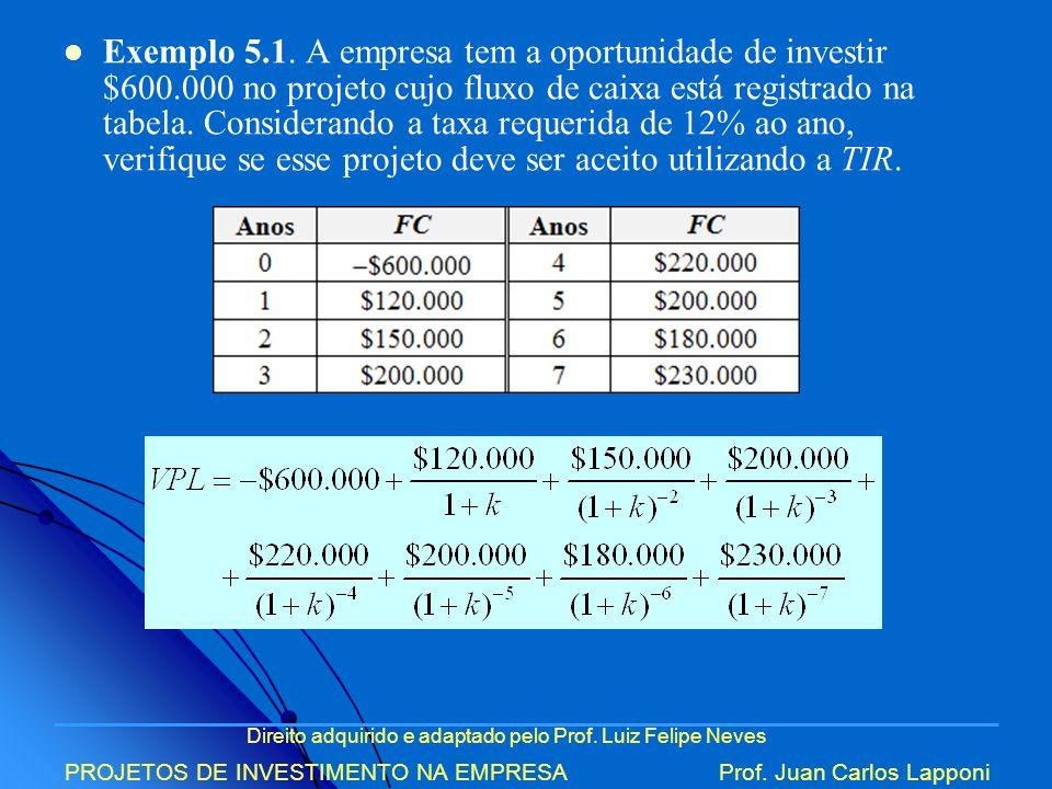 Exemplo 5. 1. A empresa tem a oportunidade de investir $600