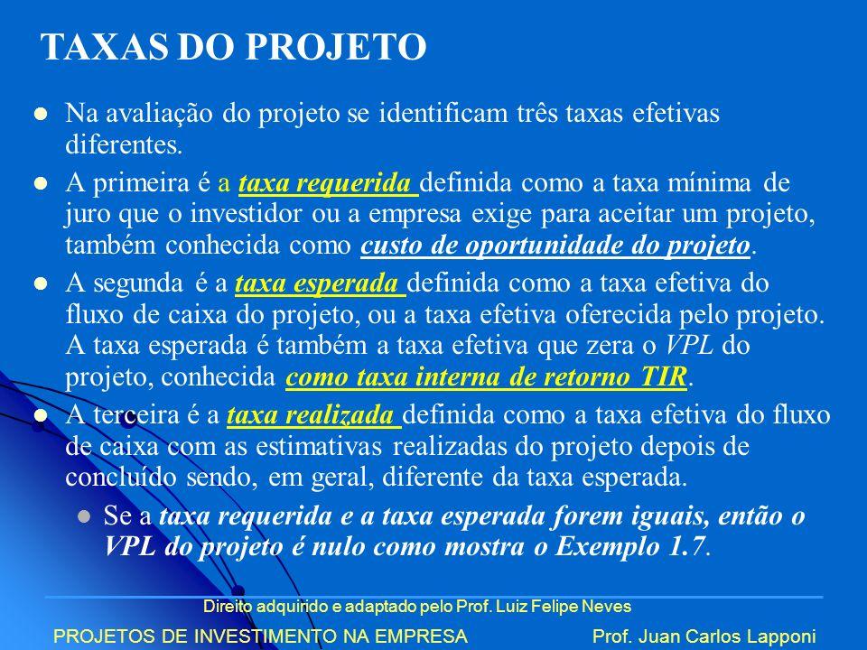 TAXAS DO PROJETO Na avaliação do projeto se identificam três taxas efetivas diferentes.