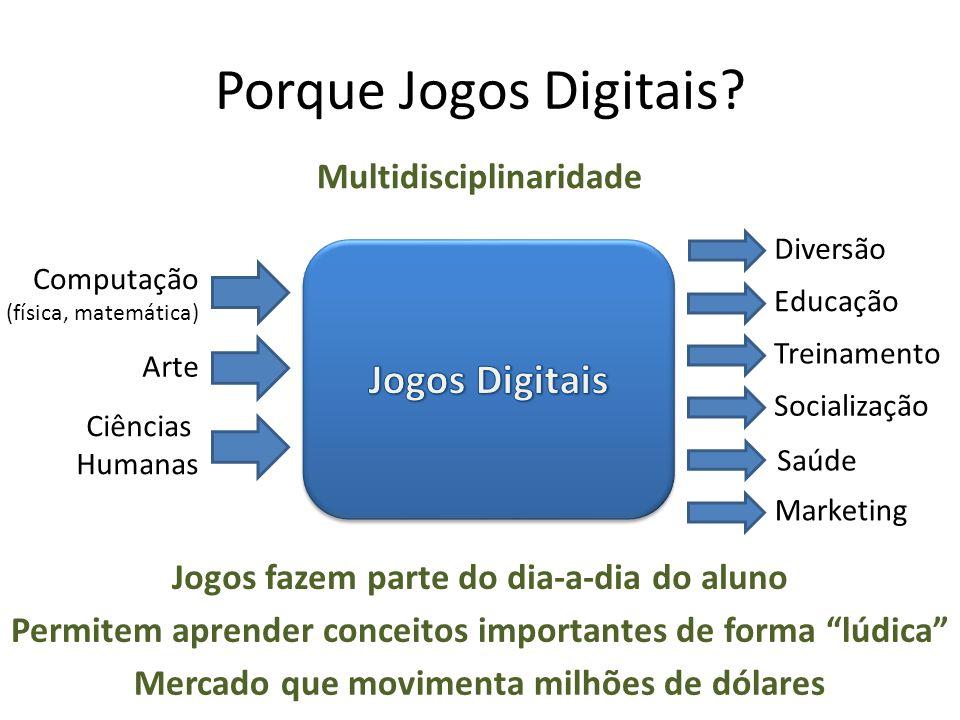 Porque Jogos Digitais Jogos Digitais Multidisciplinaridade