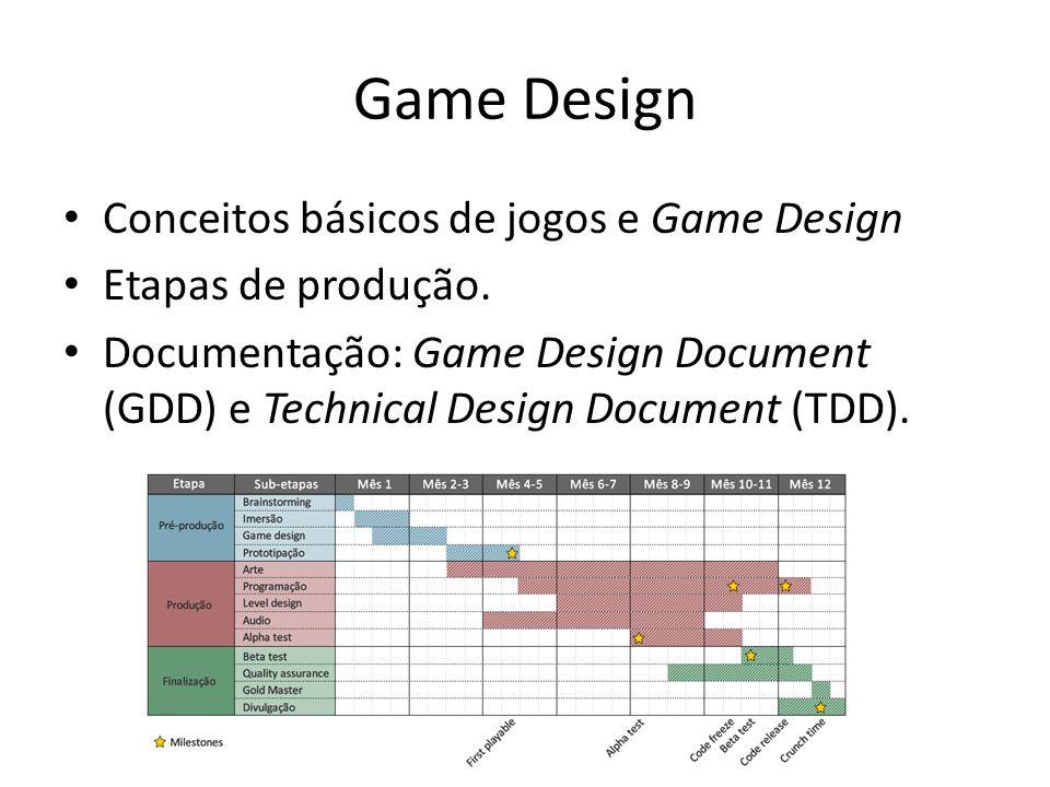 Game Design Conceitos básicos de jogos e Game Design