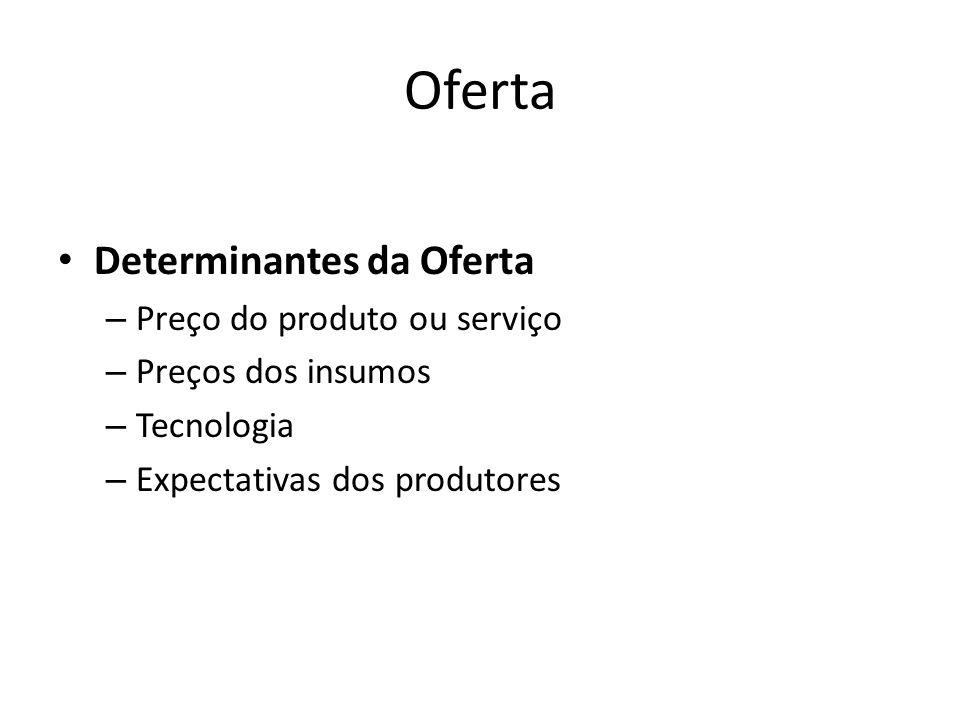 Oferta Determinantes da Oferta Preço do produto ou serviço