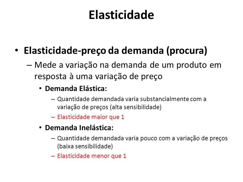 Elasticidade Elasticidade-preço da demanda (procura)