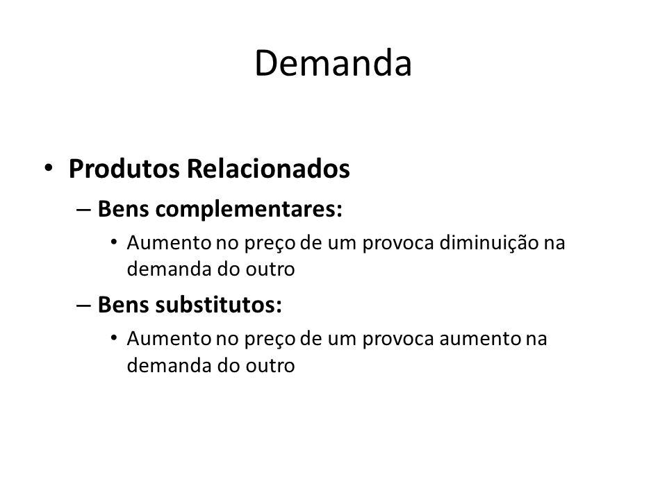 Demanda Produtos Relacionados Bens complementares: Bens substitutos: