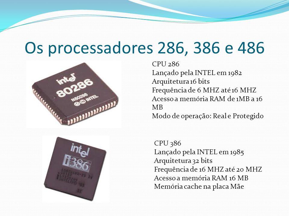 Os processadores 286, 386 e 486 CPU 286 Lançado pela INTEL em 1982